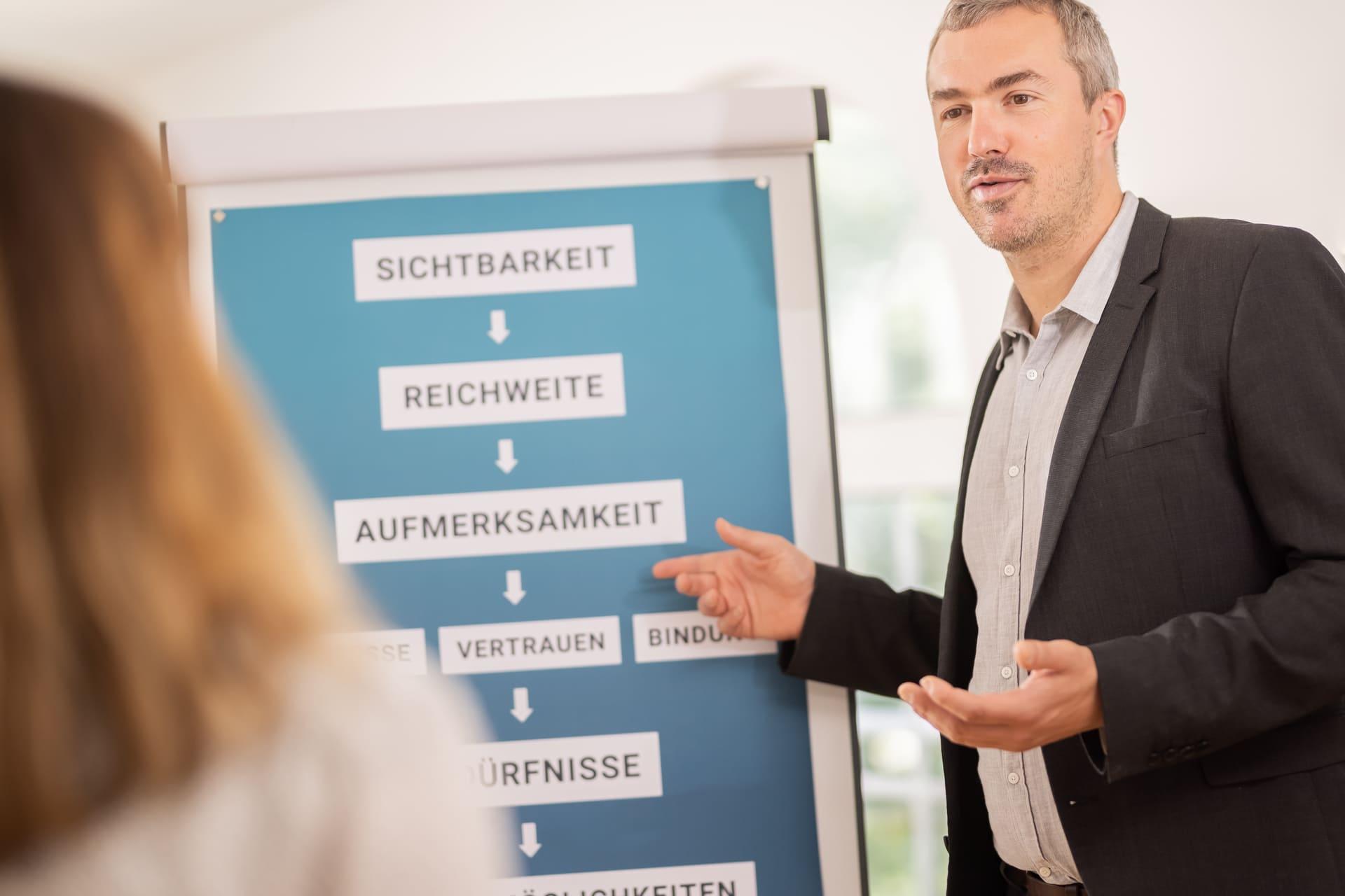 Strategie und Struktur für Ihre Gesamtkommunikation